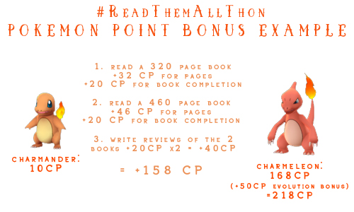 ReadThemAllThon-Point-Example.jpg