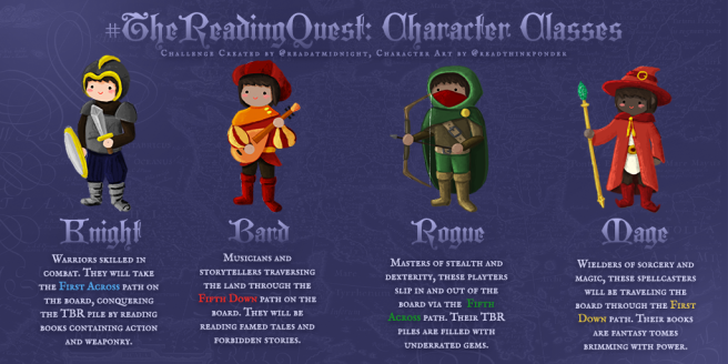 The Reading Quest Character Classes
